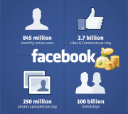 Facebook Reveals Secrets IPO
